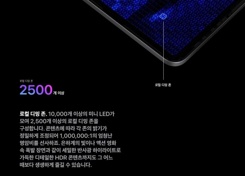 2021-아이패드-프로-5세대-미니-LED-로컬디밍존