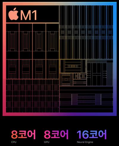 2021-M1-아이패드-프로